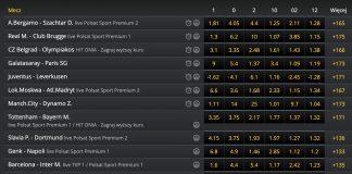 Powiększone wygrane na Ligę Mistrzów. Fortuna daje graczom 14% ekstra!
