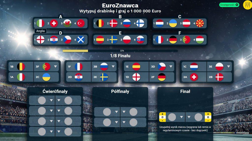 Symulacja Euro 2020. Typowanie + nagroda aż 1.500.000 e!
